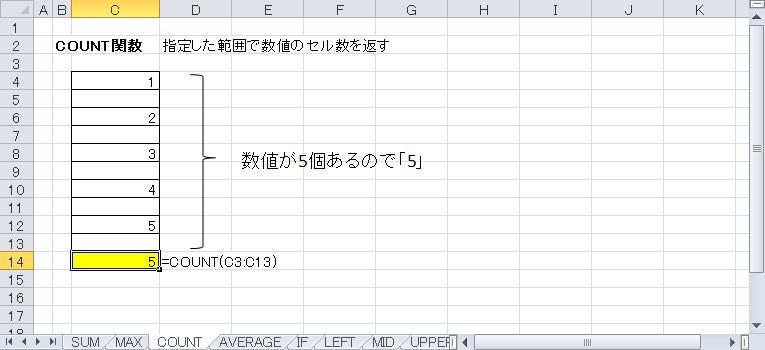 COUNT関数を使って数値をカウント